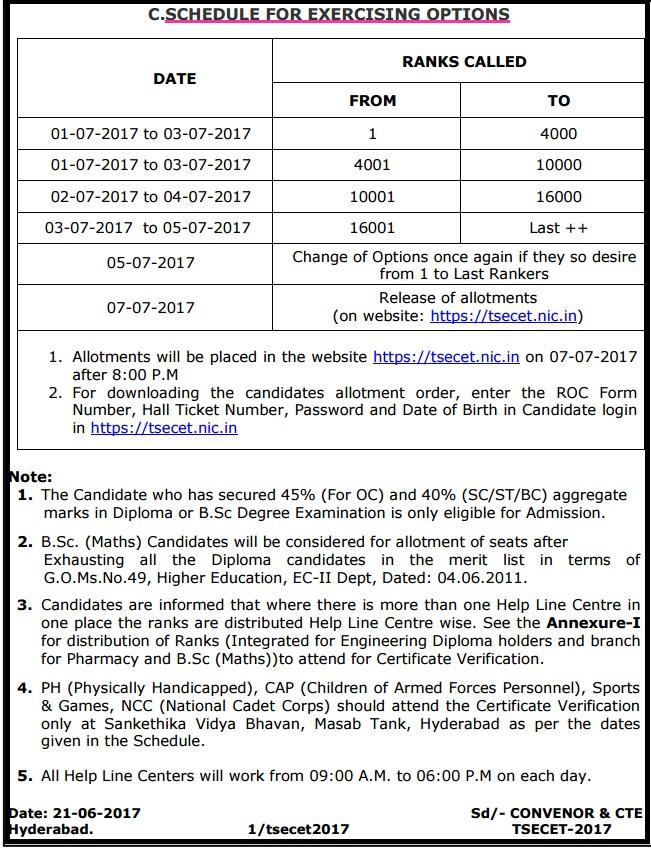 TS ECET Seat Allotment Results (Declared)- Telangana Allotment Order @tsecet.nic.in