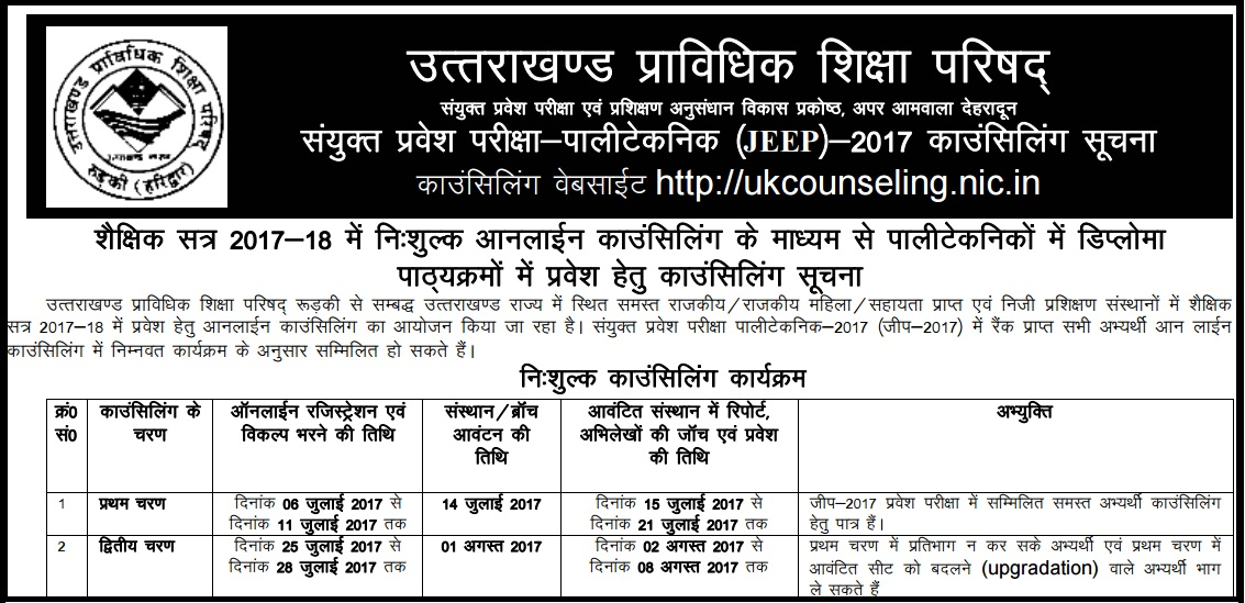 Uttarakhand Polytechnic JEEP Counselling - Dates, UBTER 1st 2nd Allotment