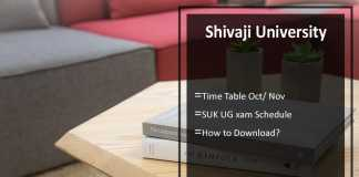 Shivaji University Time Table Oct/ Nov - SUK BA BSC BCOM Exam Schedule