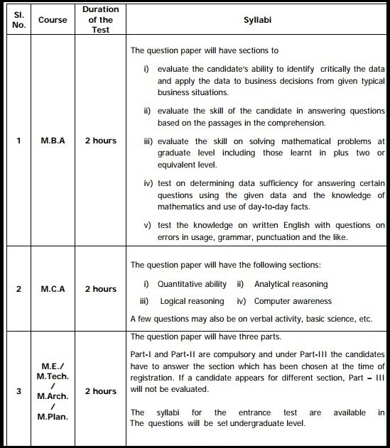 TANCET : Application Form, Eligibility, Syllabus, Exam Date