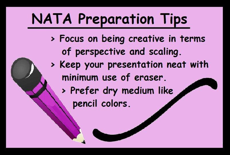 NATA Preparation Tips-Drawing