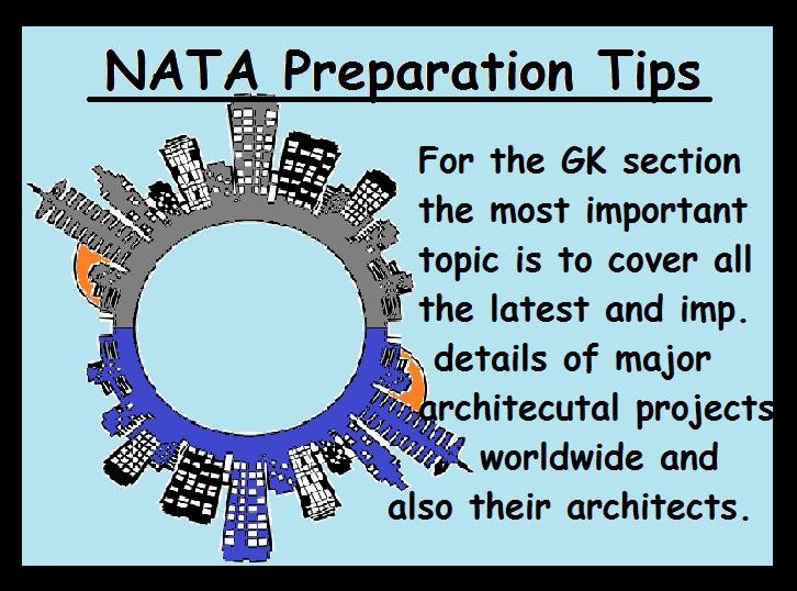 NATA Preparation Tips-GK