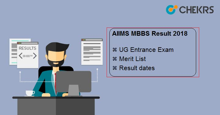 AIIMS MBBS Result UG Entrance Exam