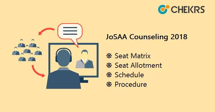 JoSAA Counseling Seat Matrix, Allotment