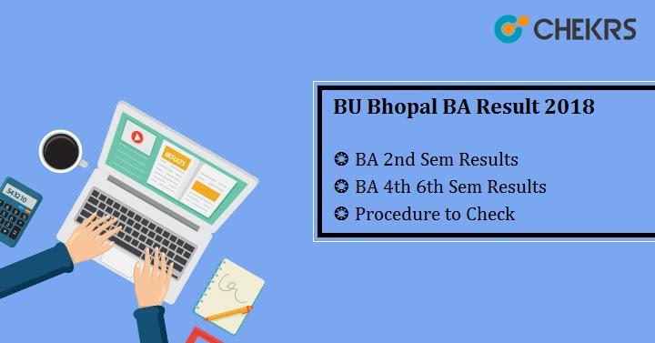 BU Bhopal BA Result