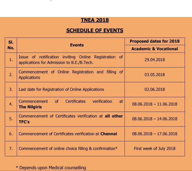 TNEA University Schedule