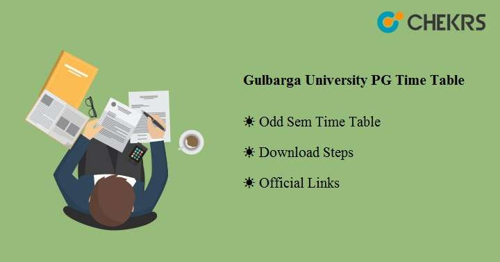 Gulbarga University PG Time Table